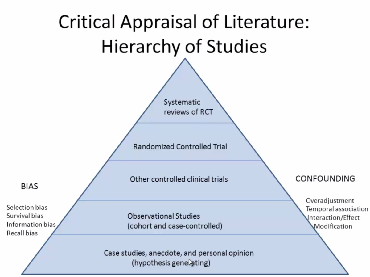 critical research paper In a critical analysis essay, you systematically evaluate a work's effectiveness including what it does well and what it does poorly it can be used to discuss a book, article or even a film you must read the piece carefully and may need to look up terms or concepts you are unfamiliar with or research related reading prior to writing your essay.
