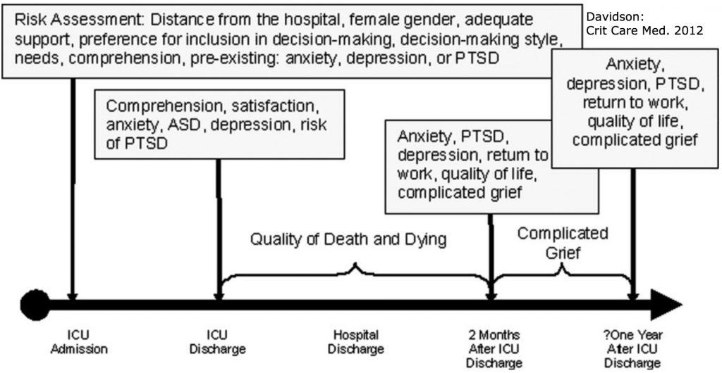 crit-care-med-2012-feb402-618-24