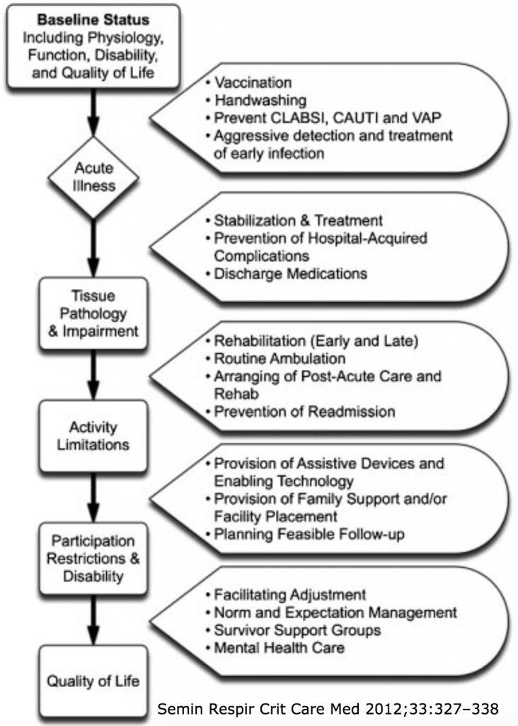 semin-respir-crit-care-med-201233327338